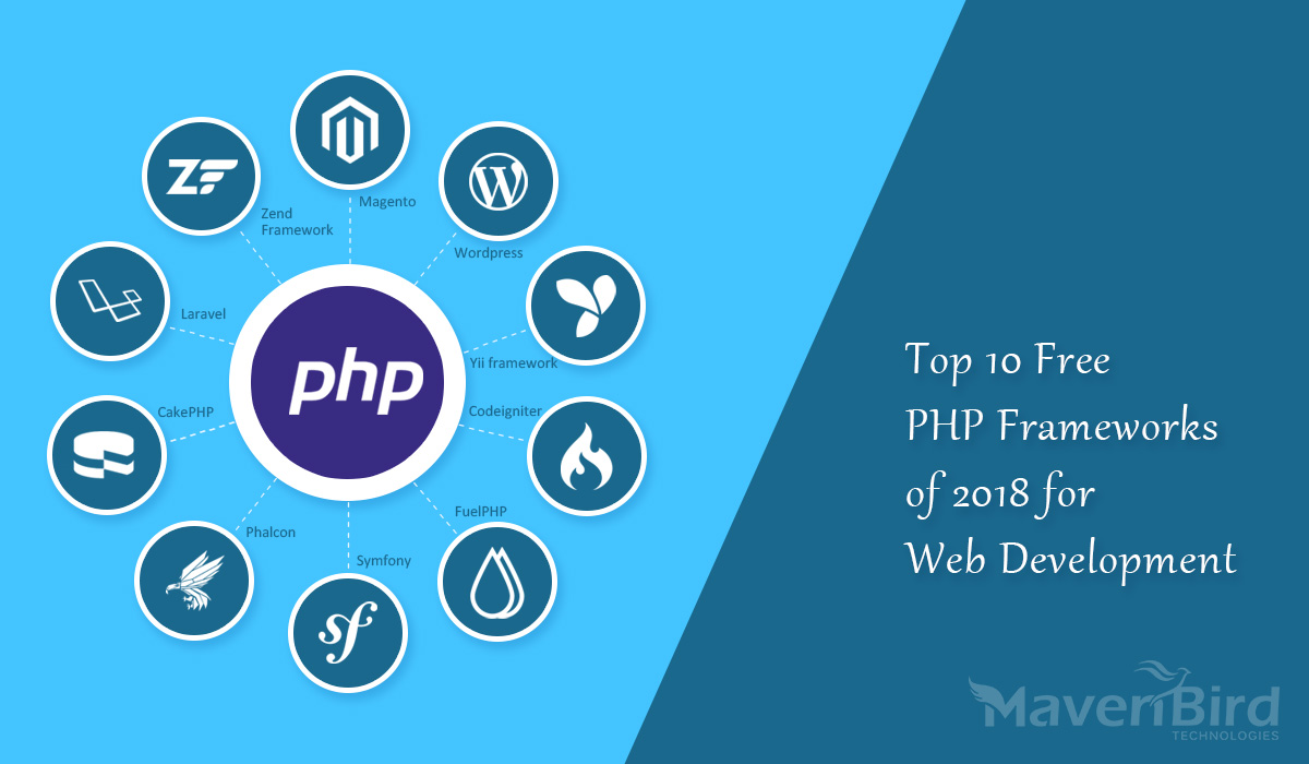 TOP 10 FREE PHP FRAMEWORKS OF 2018 FOR WEB DEVELOPMENT
